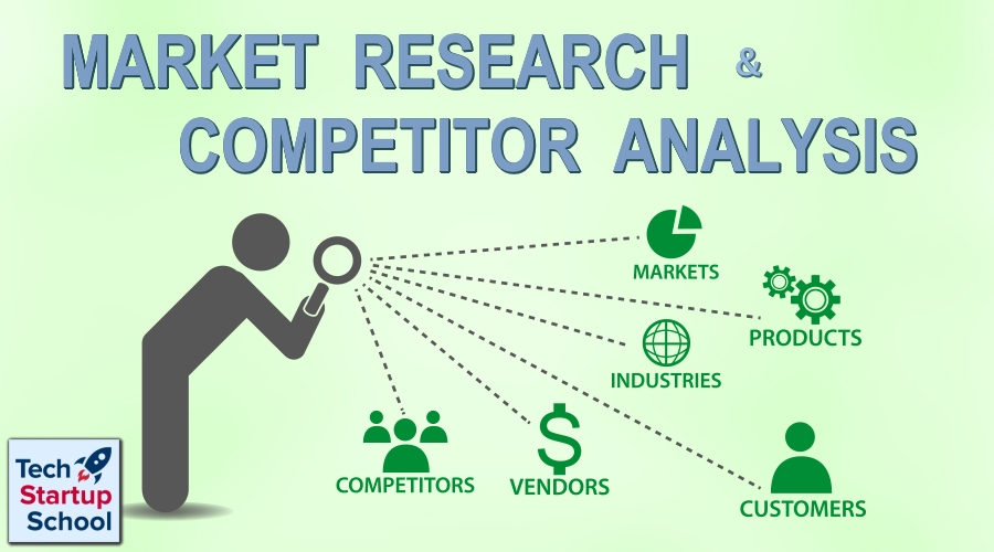Market Research And Competitor Analysis Training Course Tech Startup School